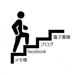 ステップアップイメージ