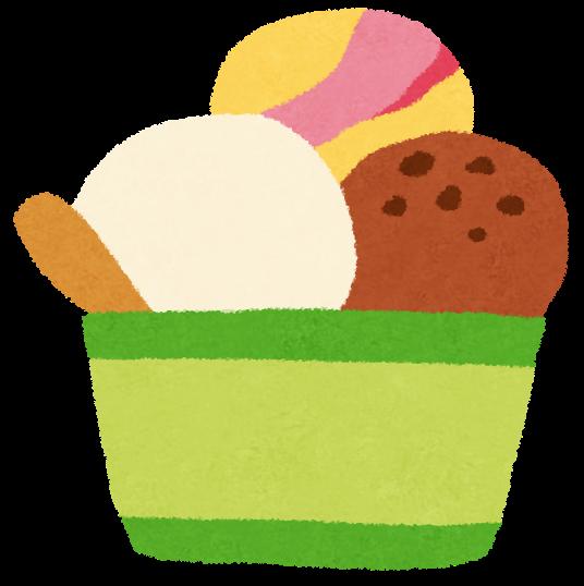 アイスクリームの消費ランキング