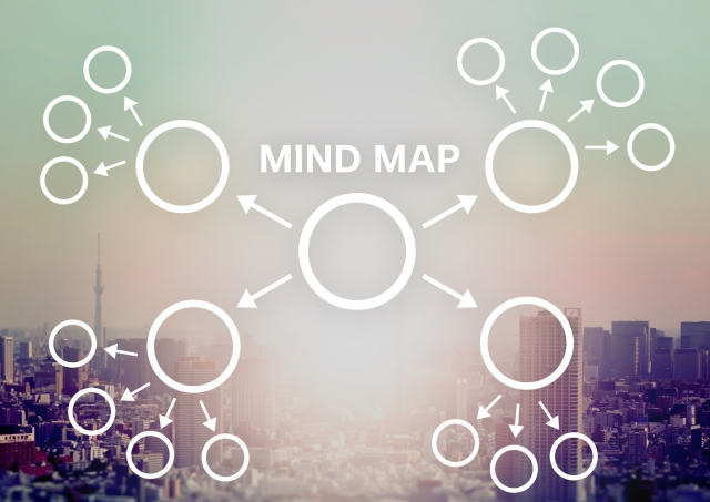 画像:マインドマップ